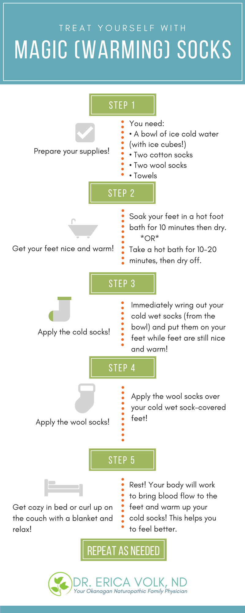 Infographic containing how-to steps to complete cold wet sock treatment